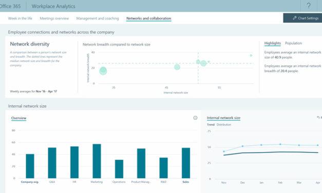 Microsoft Workplace Analytics : un œil sur la productivité des salariés