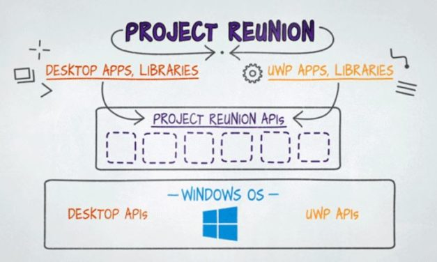 Project Reunion : Microsoft croit encore aux applications universelles