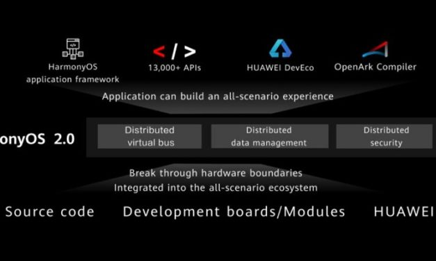 HarmonyOS, l'OS maison de Huawei, disponible l'année prochaine