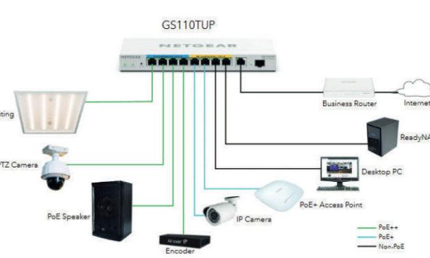 Powerover Ethernet : Une avancée discrète pour la connectivité réseau
