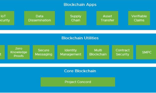 VMware a sa blockchain